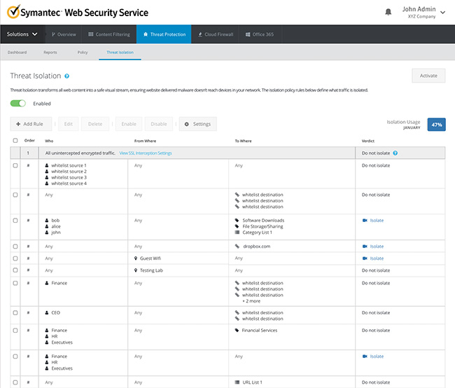 infosec products week June 2018