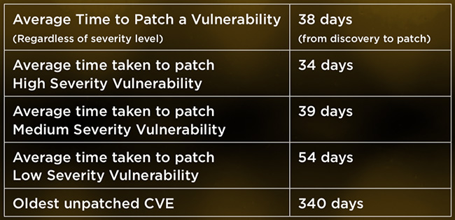 real-world attacks AWS Azure