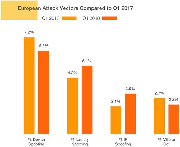 Europe cybercrime hub