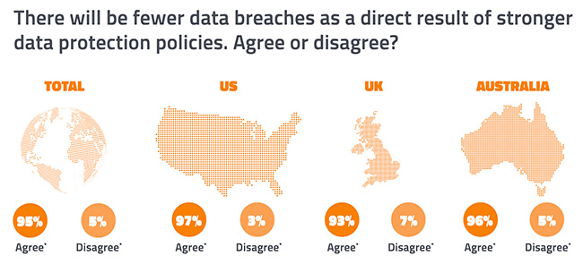 stronger data protection policies