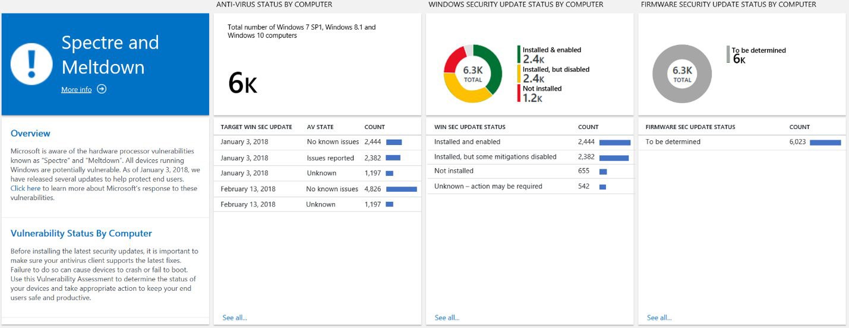 Microsoft boosts Windows Analytics
