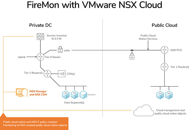 FireMon Global Policy Controller for NSX
