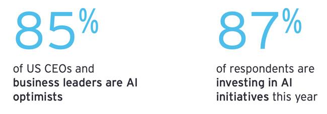 business leaders trust AI