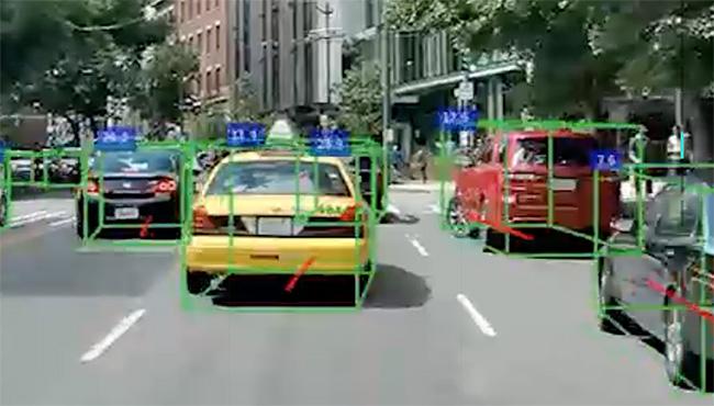 3D sensing platform