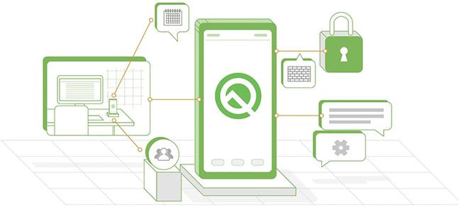 Android Q enterprise security