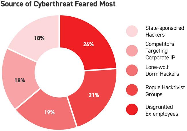 data breach end business