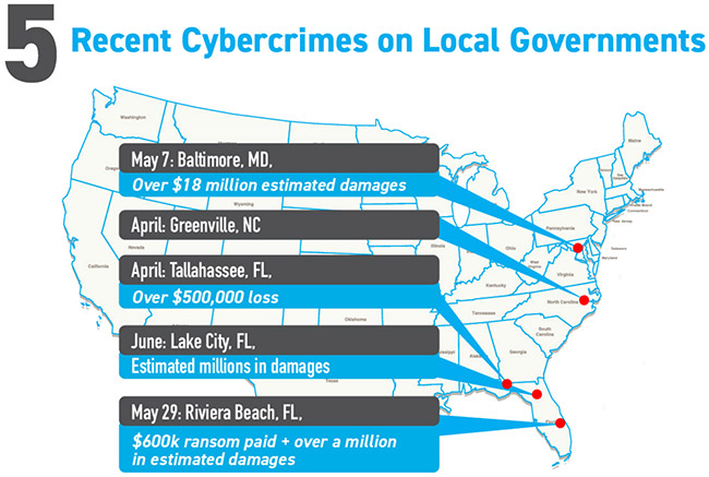 cyberthreats targeting municipalities