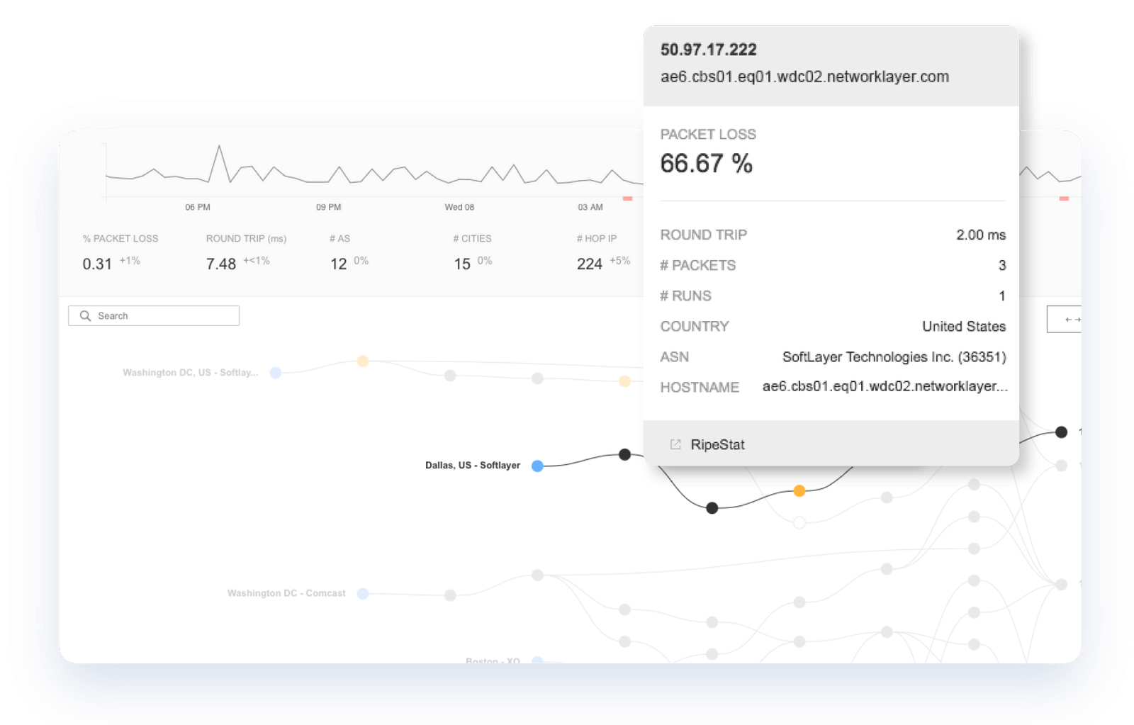infosec products may 2019