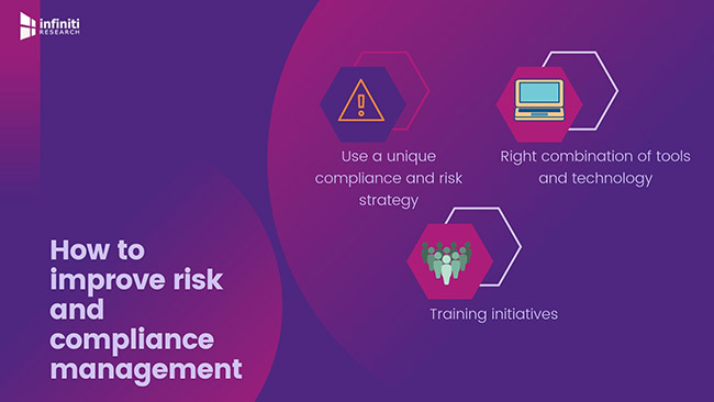risk compliance management