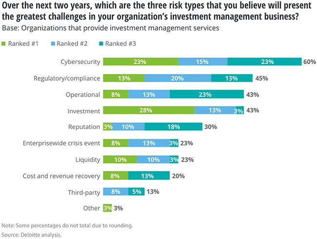 reimagining risk management