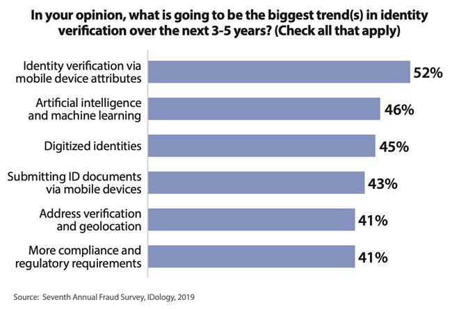 companies unprepared cybersecurity