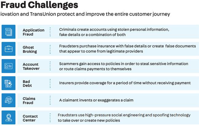 online insurance digital fraud