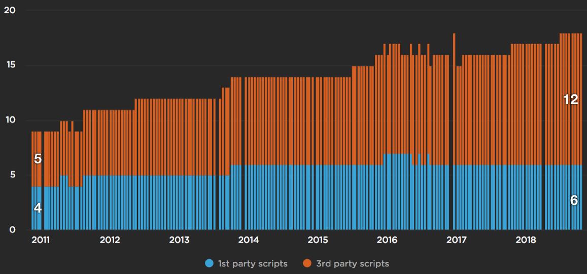 framing supply chain attacks