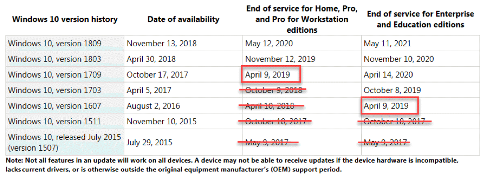 April Patch Tuesday Forecast