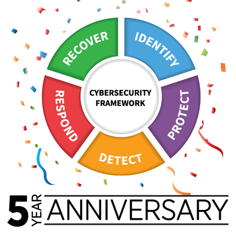 NIST Cybersecurity Framework anniversary