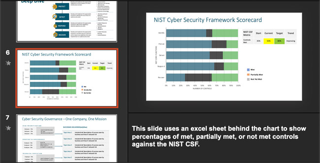 security PPT template