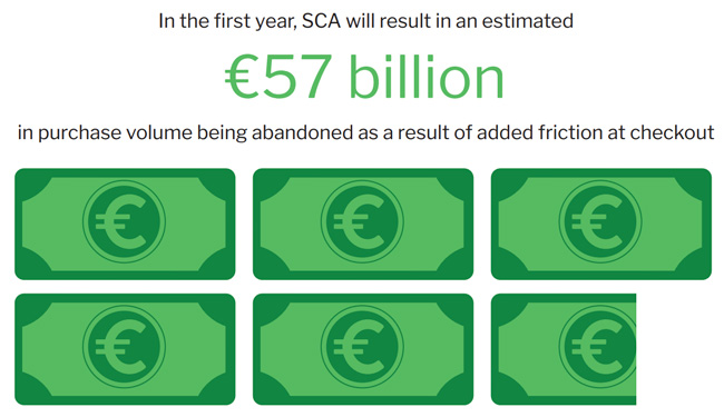 SCA small businesses impact