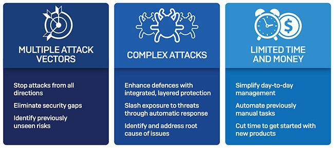multi-stage attack techniques