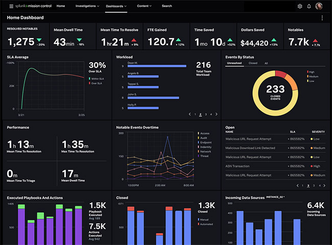 infosec products October 2019