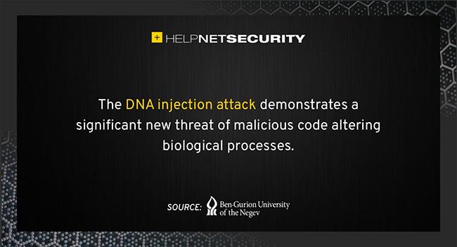 cyber-biological attack