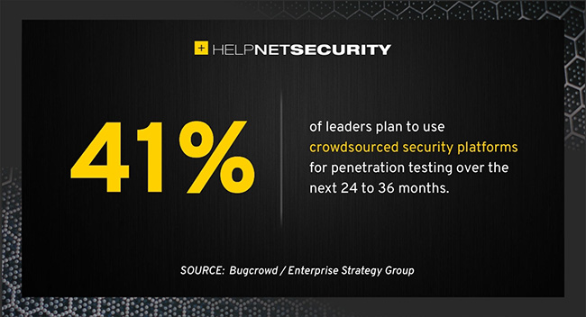 crowdsourced security solutions