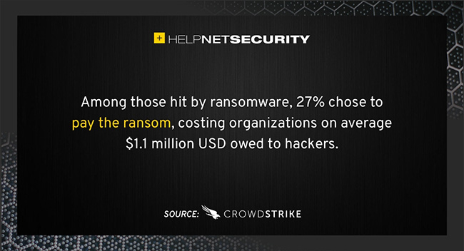 faced ransomware attack