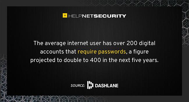 password offenders 2020