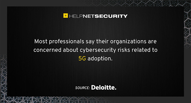 5G cybersecurity risks