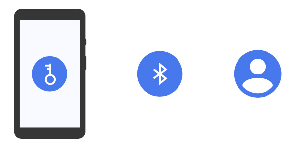 Google Advanced Protection features