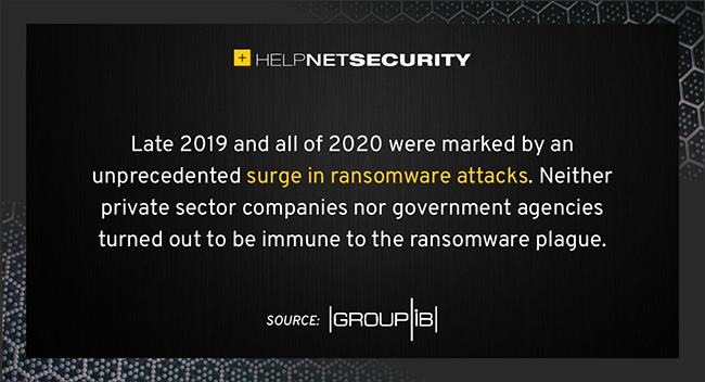 ransomware cost 2020
