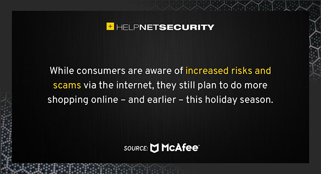 holiday shopping cyber risks