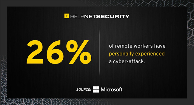 digital security worries