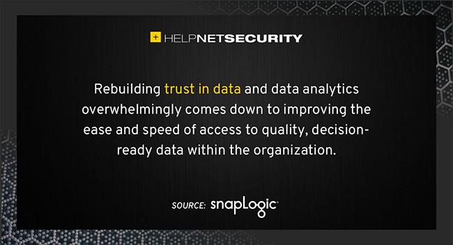 trust data