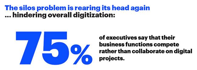 collaborate on digitization