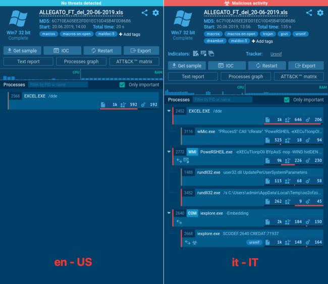 speed up malware analysis