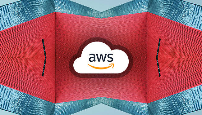 security automation AWS