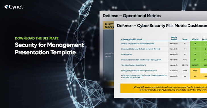 Security for Management PPT template