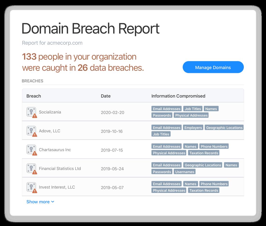1Password domain breach report