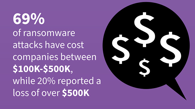 ransomware disaster recovery