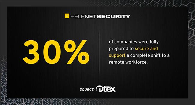 secure shift remote work