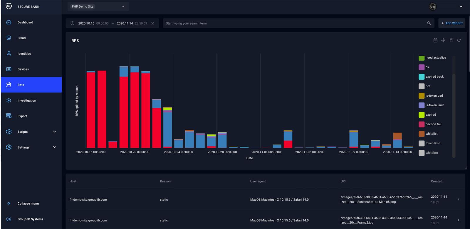 Group-IB Fraud Hunting Platform