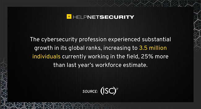 cybersecurity workforce gap