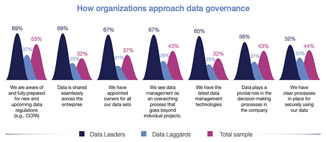data crisis