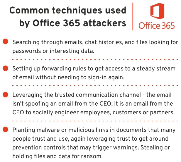 Office 365 services attacks