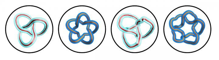framed knots