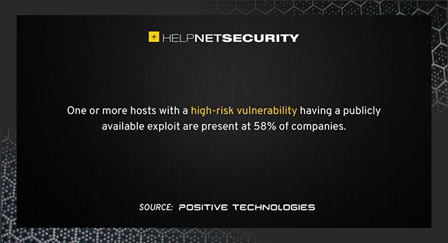 network perimeter vulnerabilities