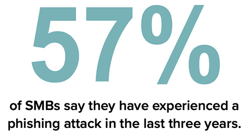 size cyberattacks