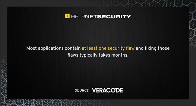 applications security flaw