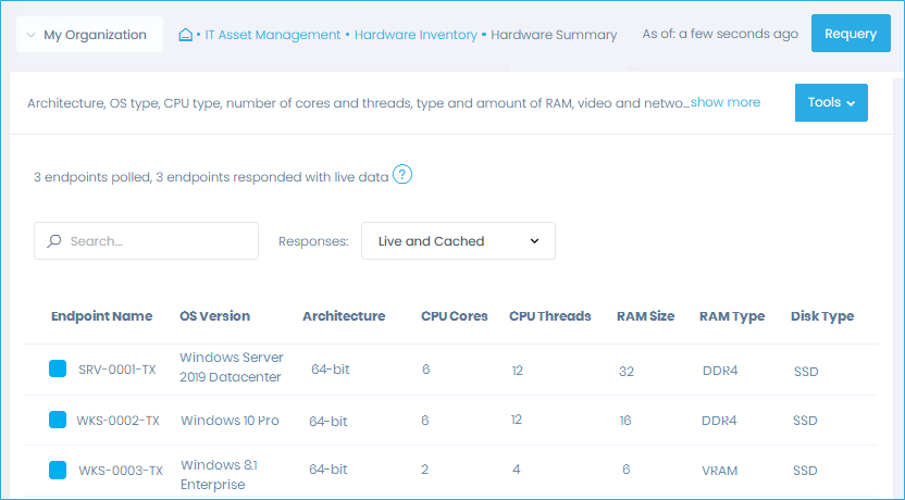 IT asset inventory and reporting