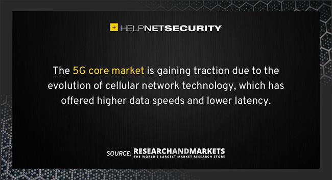 5G core market size